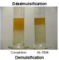 Demulsification
